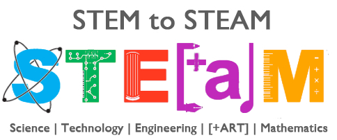 STEAM (Science, Technology, Engineering,